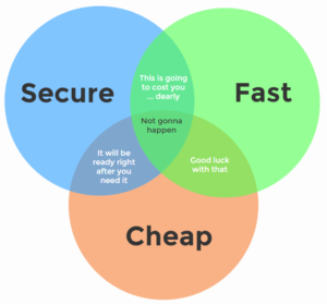 the-real-information-security-triad
